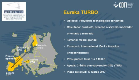 arosa-id-gestiona-cdti-turbo