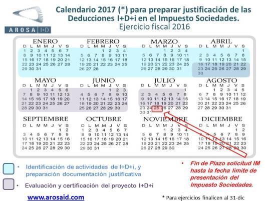 calendario-2017_deducciones-idi-impuesto-de-sociedades