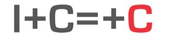 SODERCAN_I+C=+C