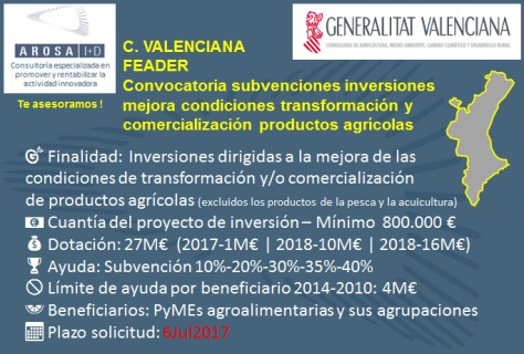 AROSA I+D Valencia agricultura 2017