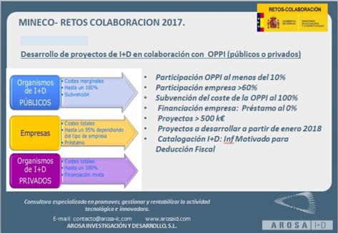 Retos-Colaboración 2017